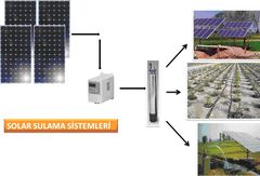 Solar Sulama Sistemleri