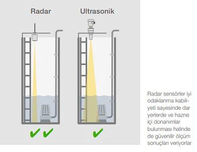 radar-sensorler-2