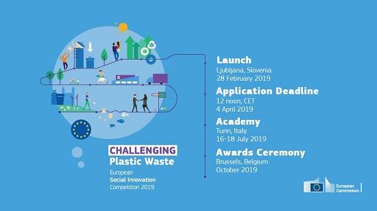Plastik Atıklar Konulu Avrupa Sosyal İnovasyon Yarışması 2019 Finalistleri Açıklandı
